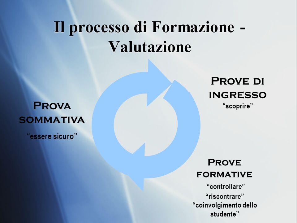 Il processo di Formazione - Valutazione