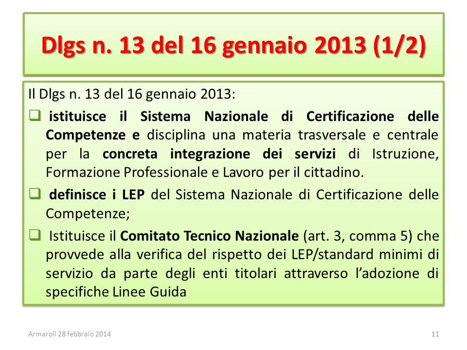 Dlgs n. 13 del 16 gennaio 2013 (1/2) Dlgs n. 13 del 16 gennaio 2013 (1/2) Il Dlgs n. 13 del 16 gennaio 2013: