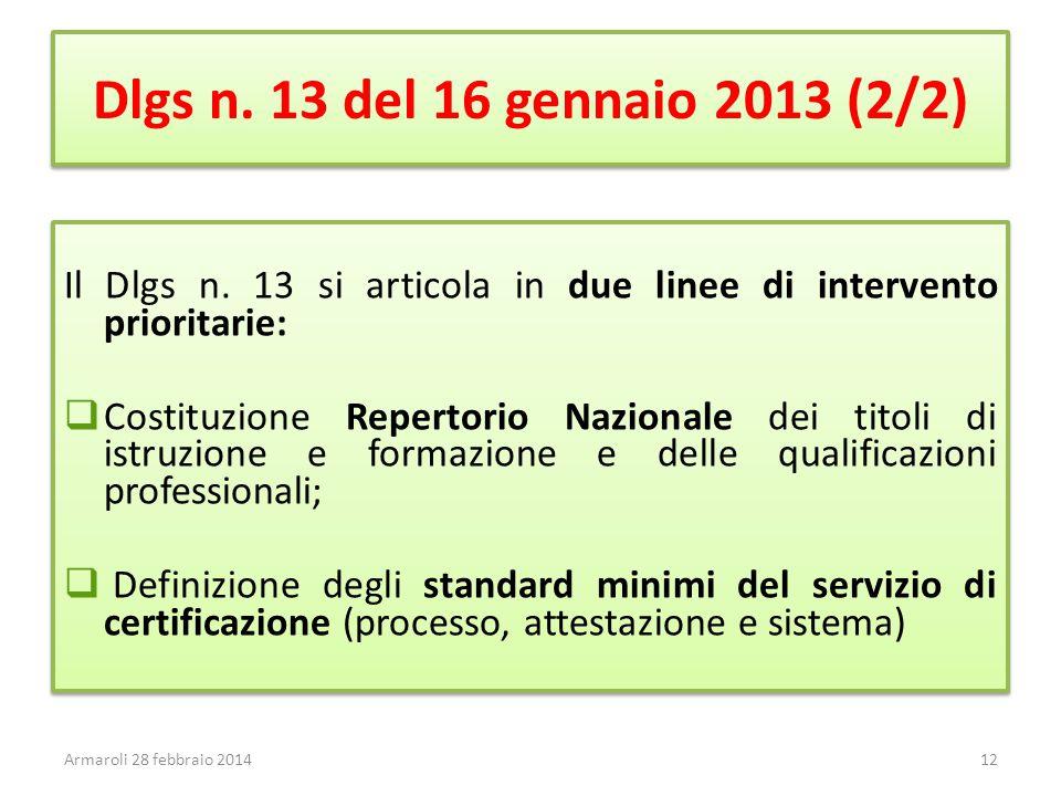 Dlgs n. 13 del 16 gennaio 2013 (2/2) Il Dlgs n. 13 si articola in due linee di intervento prioritarie:
