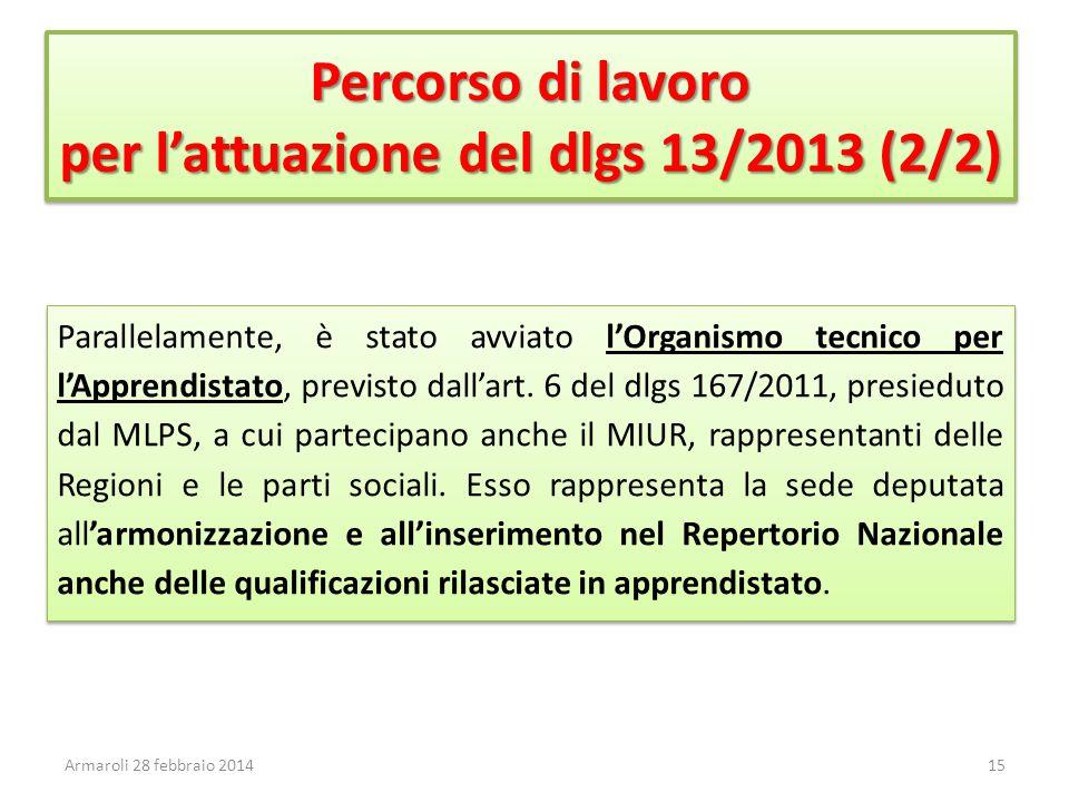 Percorso di lavoro per l'attuazione del dlgs 13/2013 (2/2)