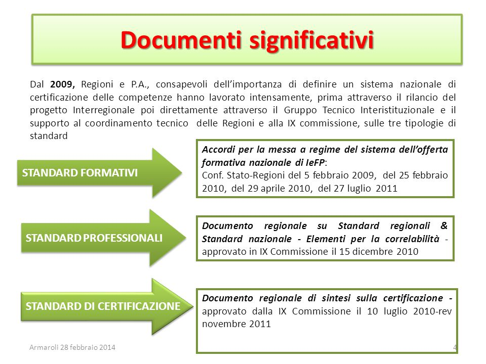 Documenti significativi