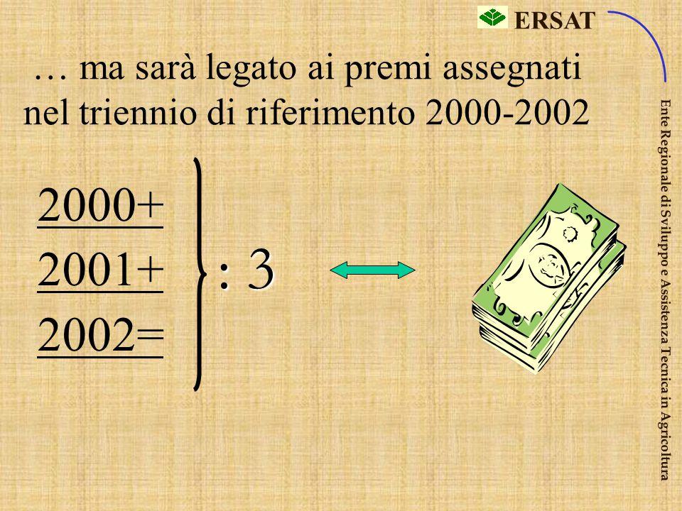 … ma sarà legato ai premi assegnati nel triennio di riferimento 2000-2002