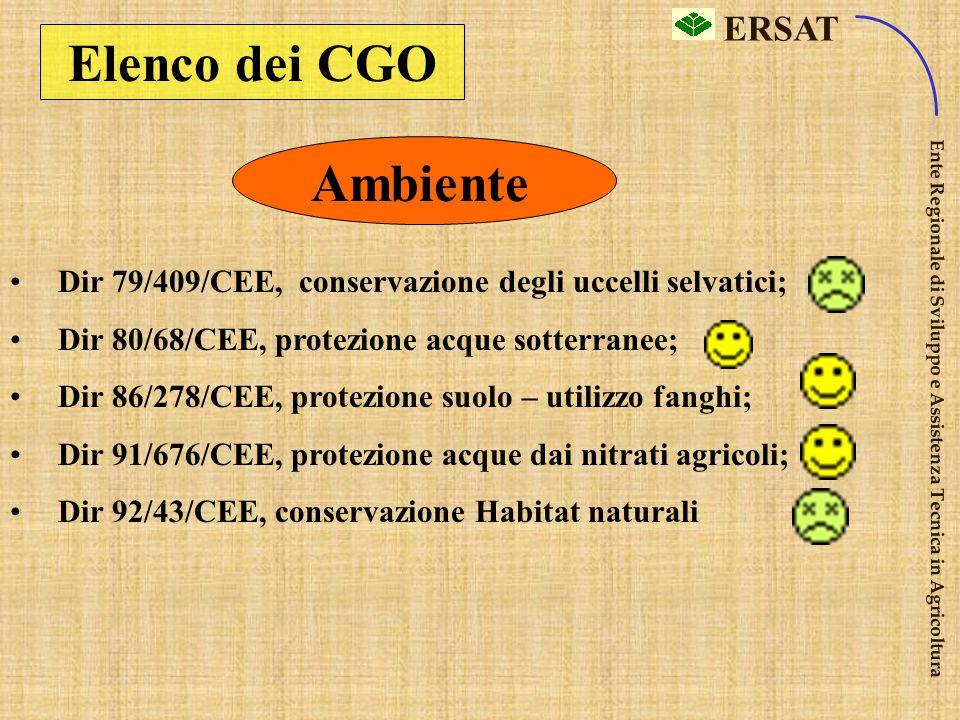 Elenco dei CGO Ambiente