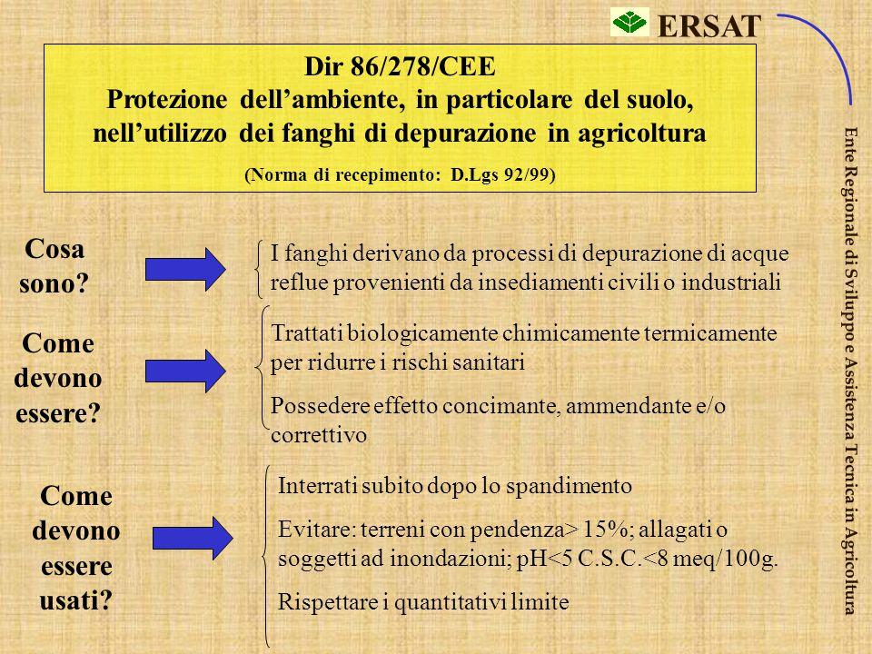 (Norma di recepimento: D.Lgs 92/99) Come devono essere usati