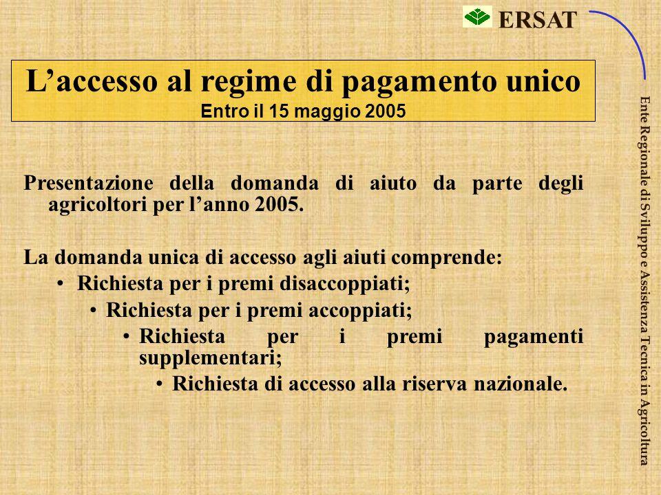 L'accesso al regime di pagamento unico