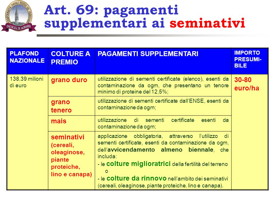 Art. 69: pagamenti supplementari ai seminativi