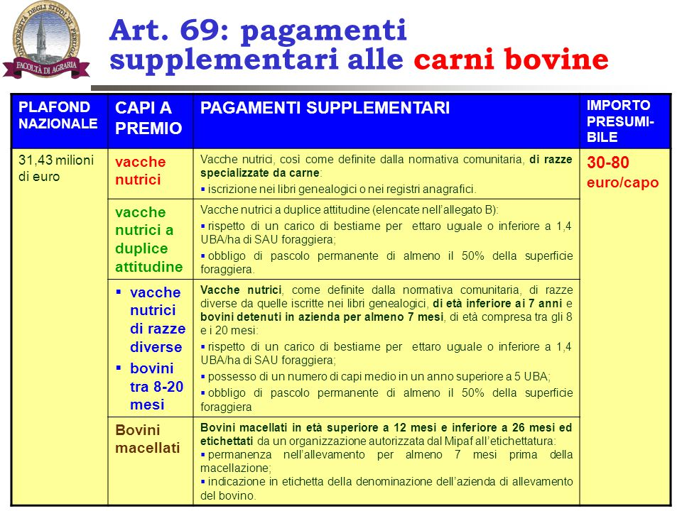 Art. 69: pagamenti supplementari alle carni bovine