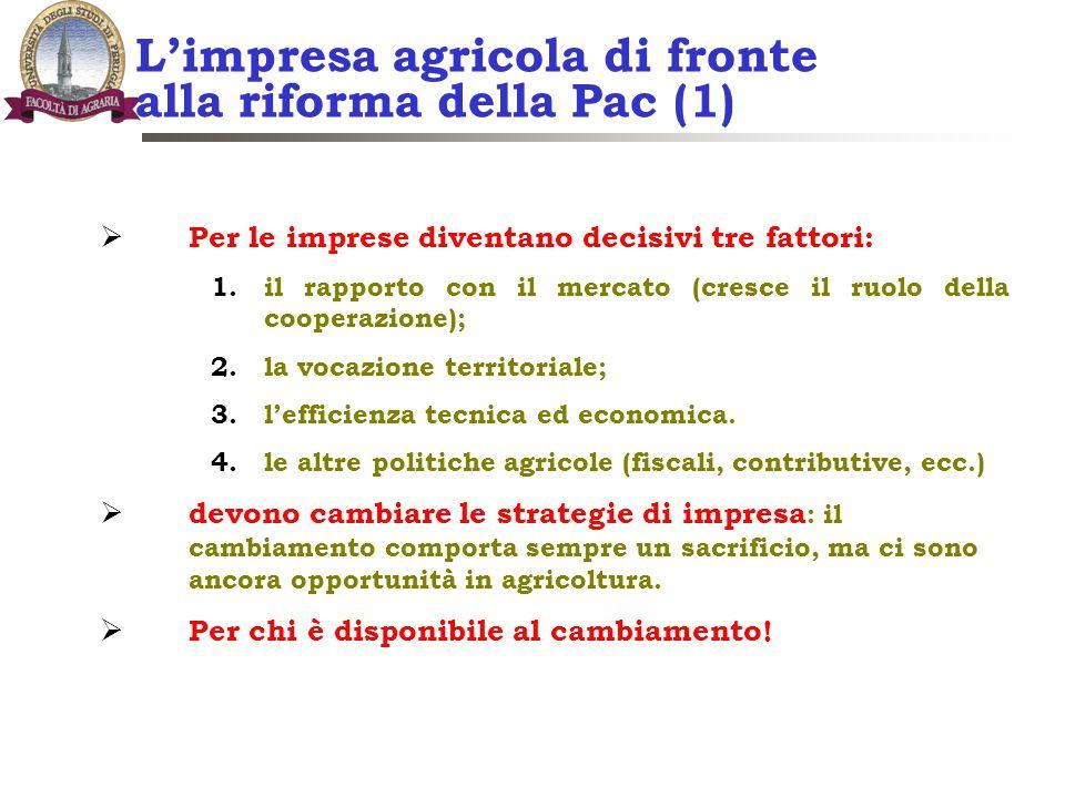 L'impresa agricola di fronte alla riforma della Pac (1)