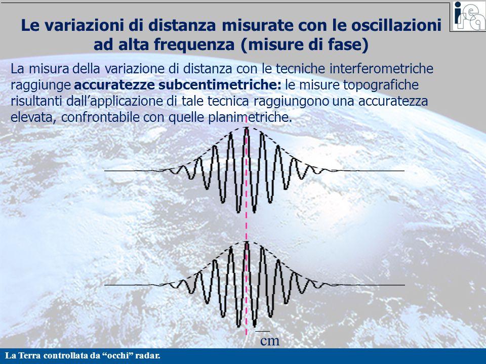 Le variazioni di distanza misurate con le oscillazioni ad alta frequenza (misure di fase)