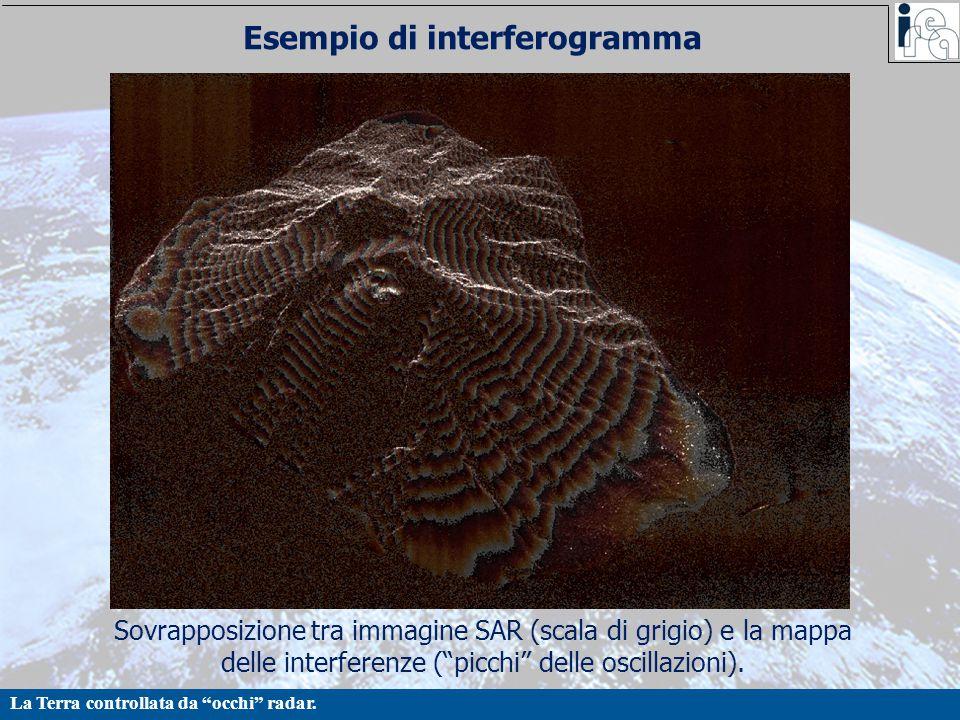 Esempio di interferogramma