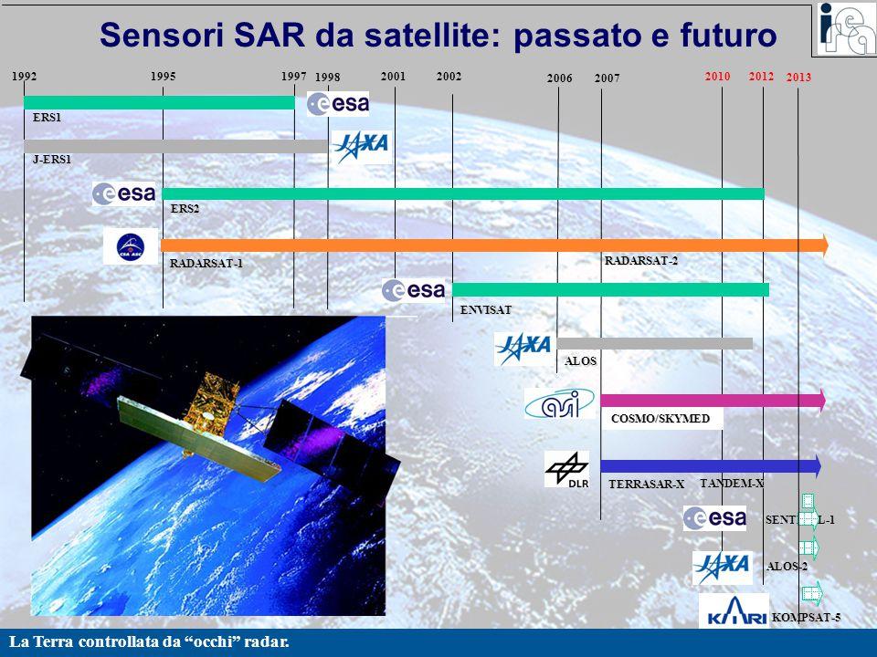 Sensori SAR da satellite: passato e futuro