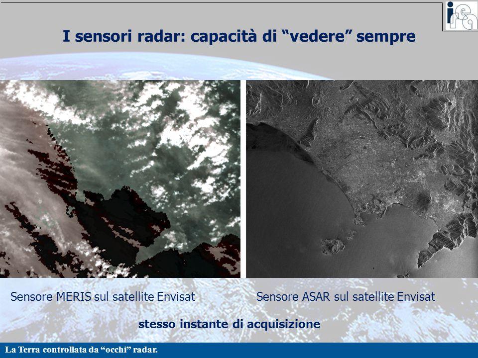 I sensori radar: capacità di vedere sempre