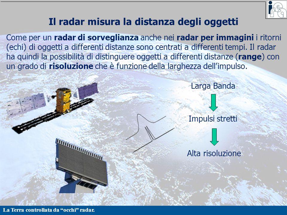 Il radar misura la distanza degli oggetti