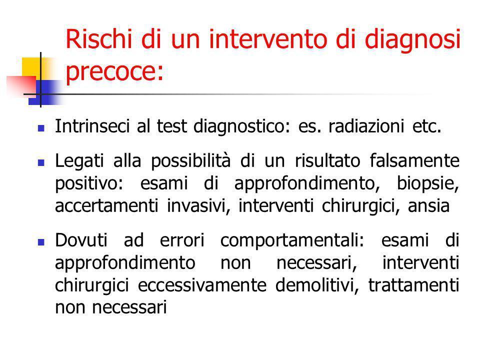 Rischi di un intervento di diagnosi precoce: