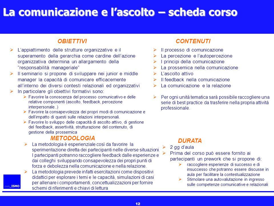 La comunicazione e l'ascolto – scheda corso