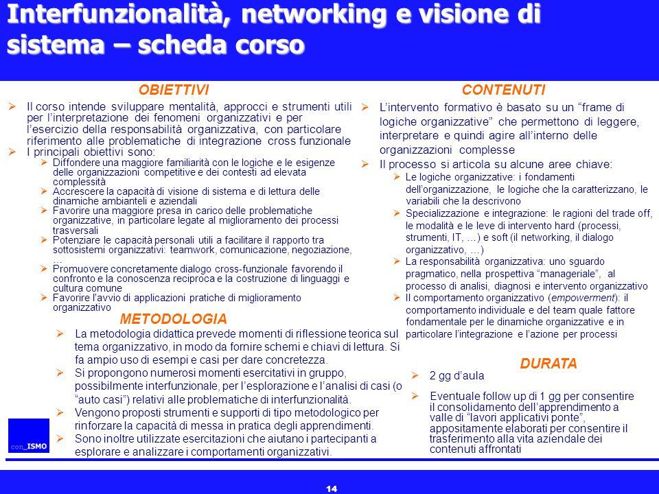 Interfunzionalità, networking e visione di sistema – scheda corso