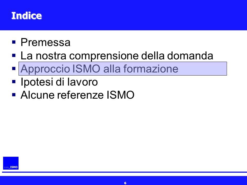 La nostra comprensione della domanda Approccio ISMO alla formazione
