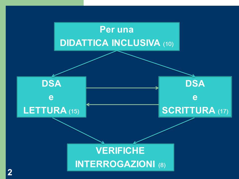 DIDATTICA INCLUSIVA (10)