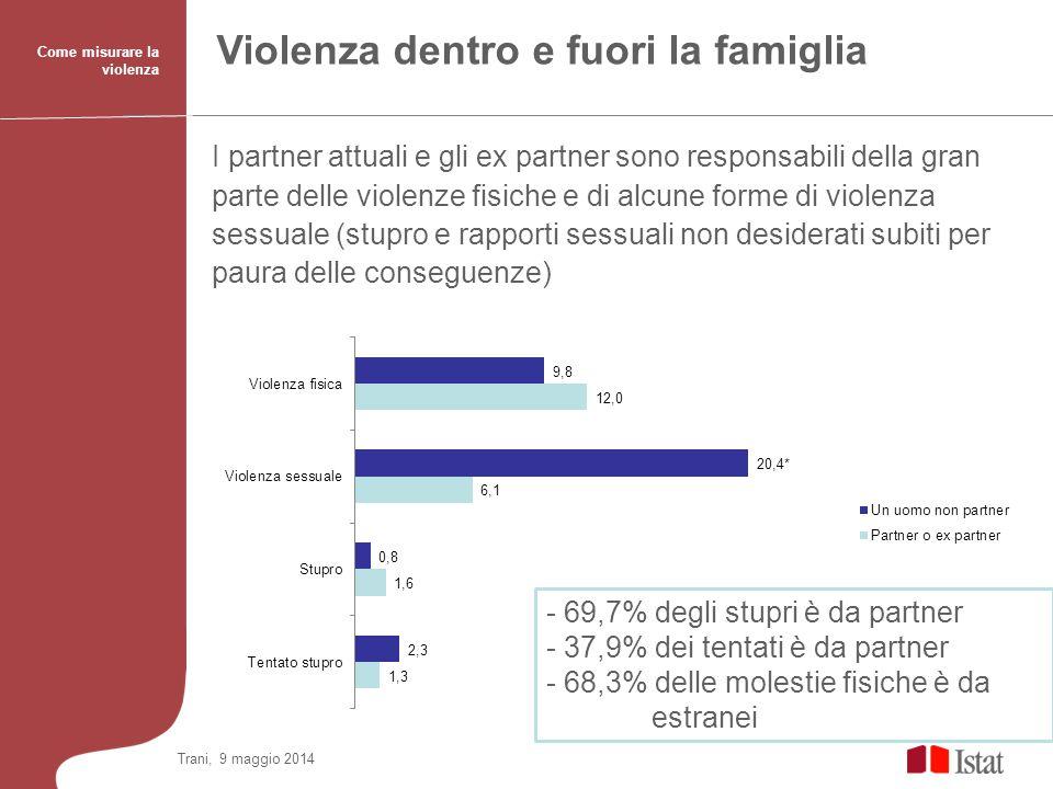Violenza dentro e fuori la famiglia