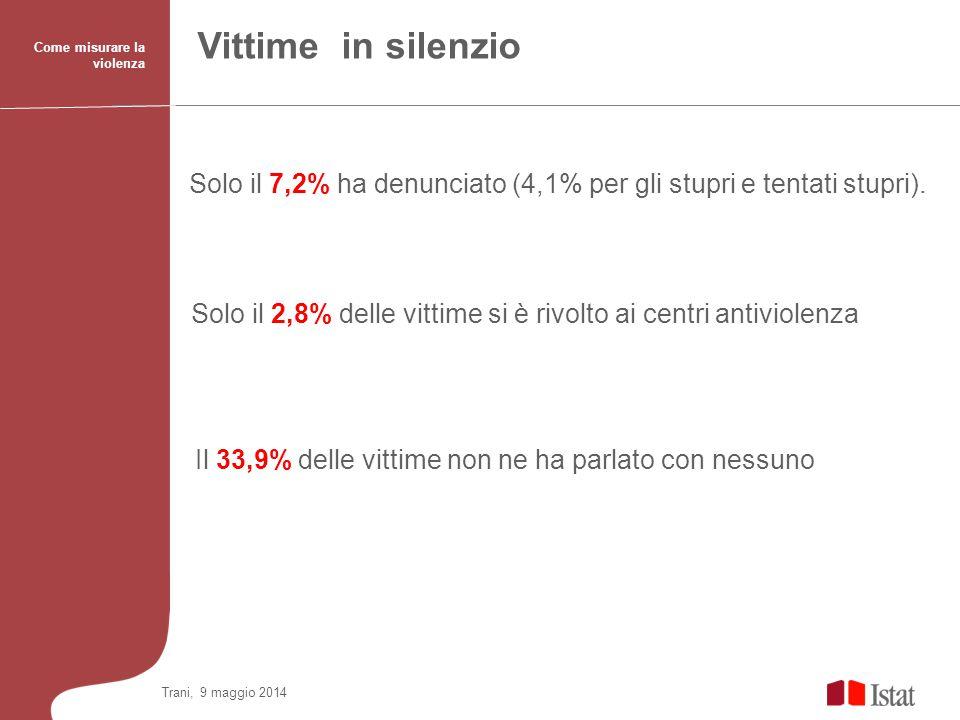 Vittime in silenzio Come misurare la violenza. Solo il 7,2% ha denunciato (4,1% per gli stupri e tentati stupri).