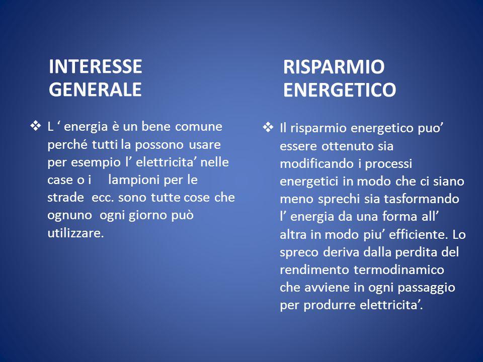 INTERESSE GENERALE RISPARMIO ENERGETICO