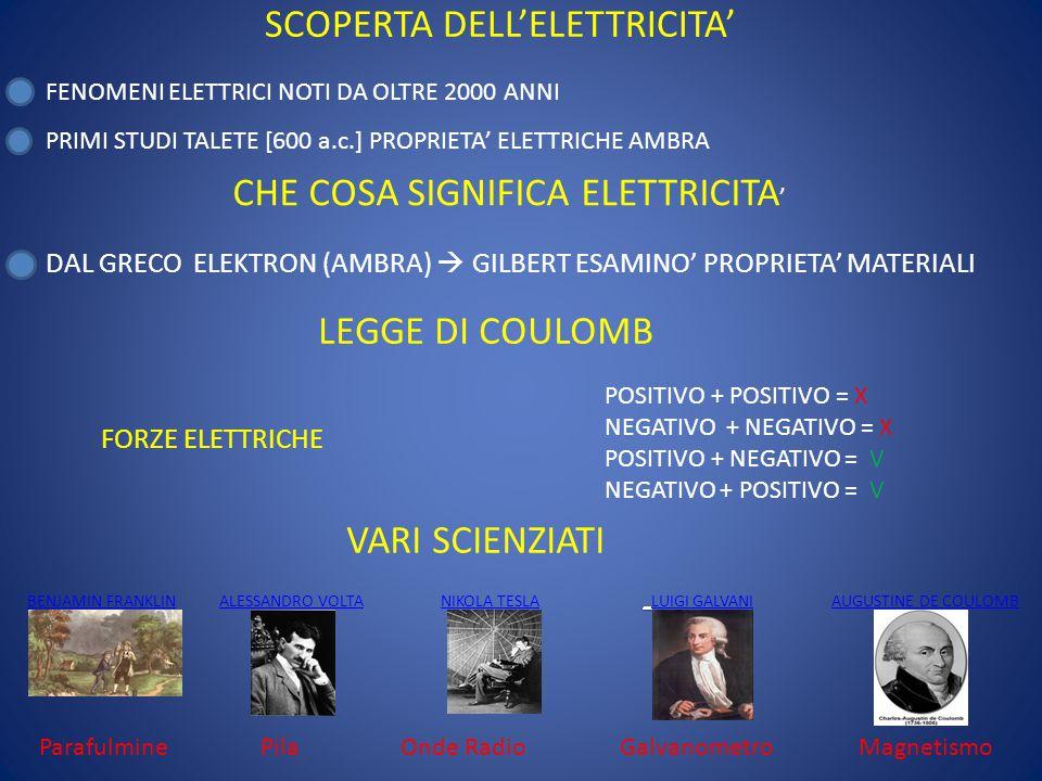 SCOPERTA DELL'ELETTRICITA'