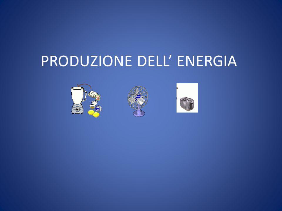 PRODUZIONE DELL' ENERGIA