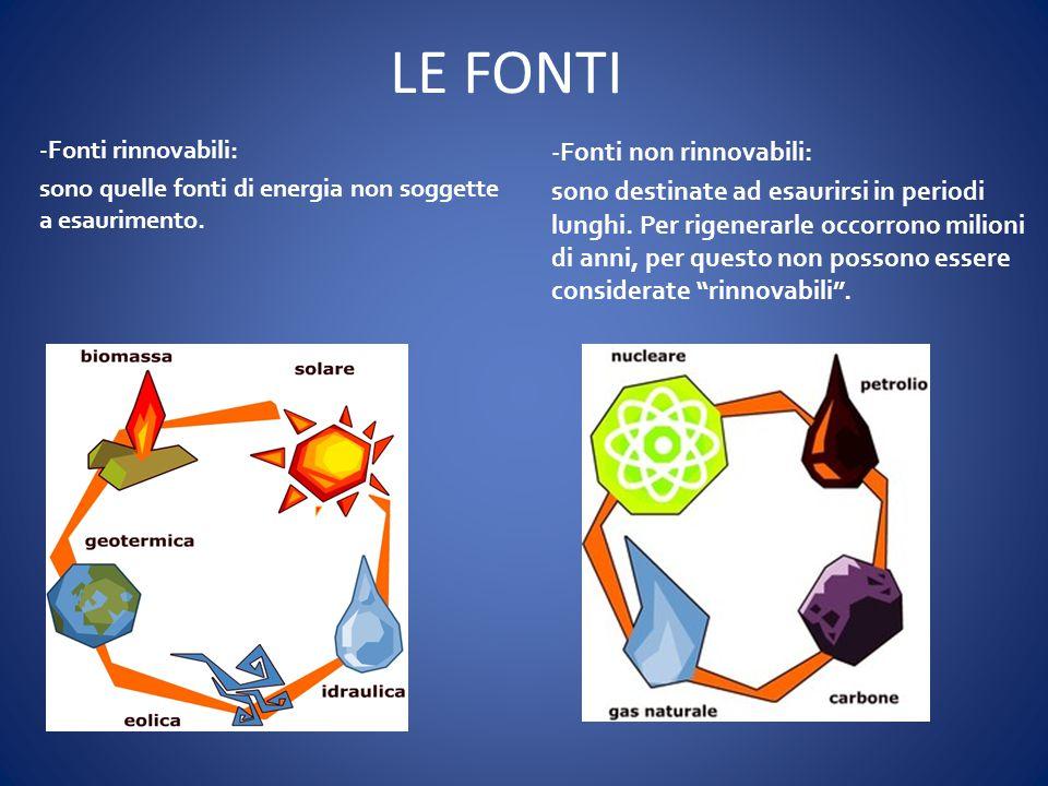 LE FONTI -Fonti non rinnovabili: