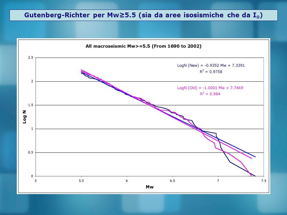 Gutenberg-Richter per Mw≥5.5 (sia da aree isosismiche che da I0)