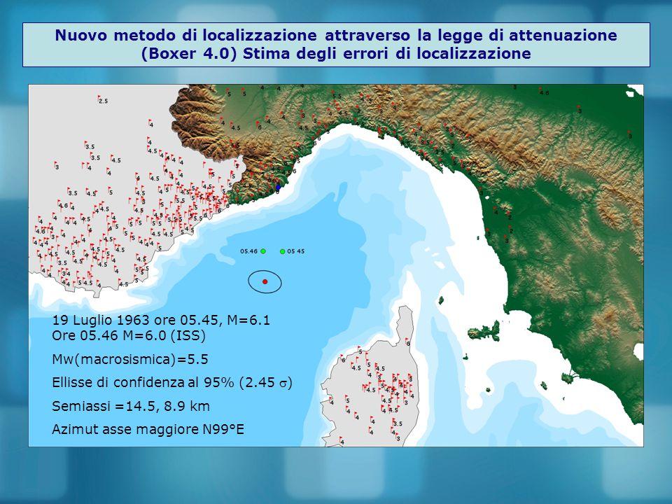 Nuovo metodo di localizzazione attraverso la legge di attenuazione (Boxer 4.0) Stima degli errori di localizzazione