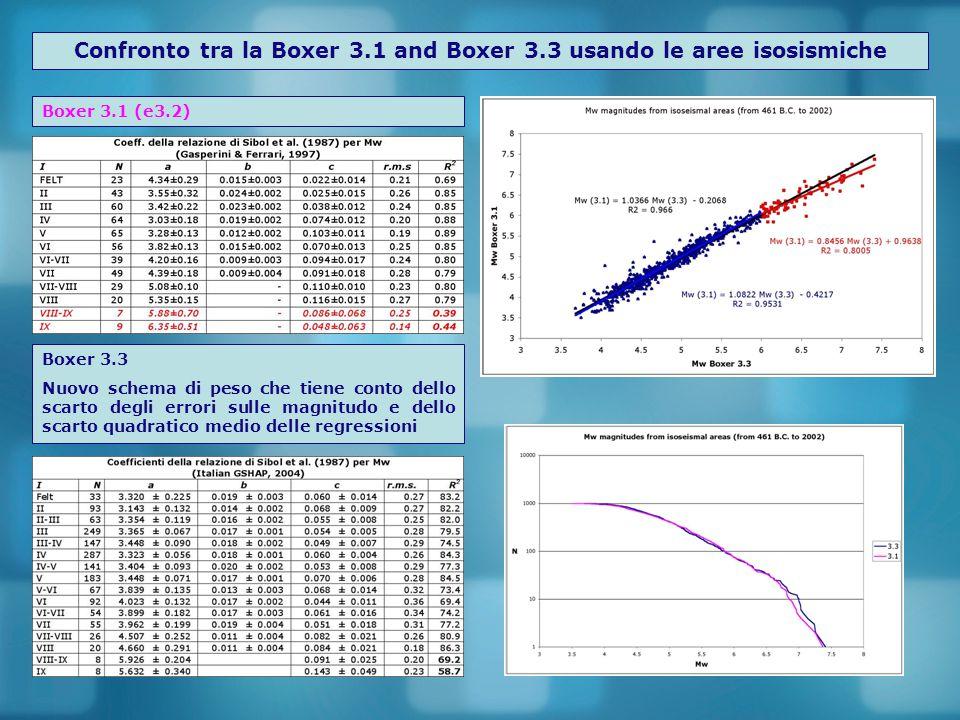 Confronto tra la Boxer 3.1 and Boxer 3.3 usando le aree isosismiche