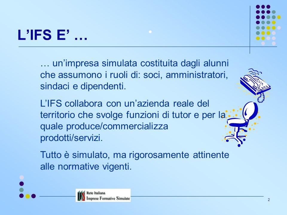 L'IFS E' … … un'impresa simulata costituita dagli alunni che assumono i ruoli di: soci, amministratori, sindaci e dipendenti.