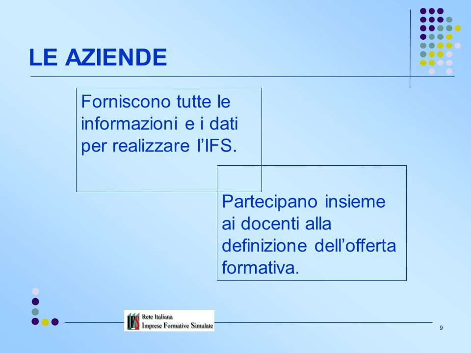 LE AZIENDE Forniscono tutte le informazioni e i dati per realizzare l'IFS.