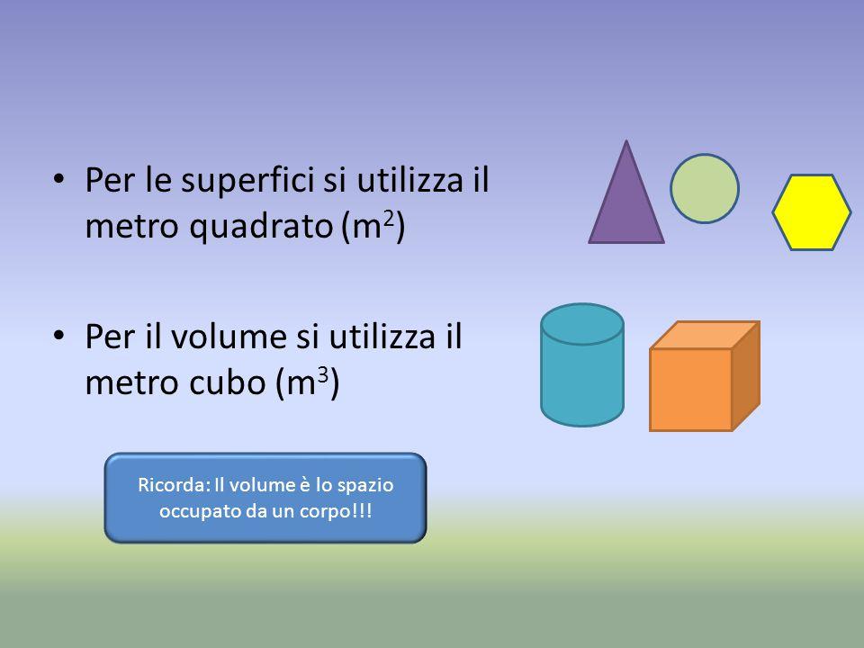 Ricorda: Il volume è lo spazio occupato da un corpo!!!