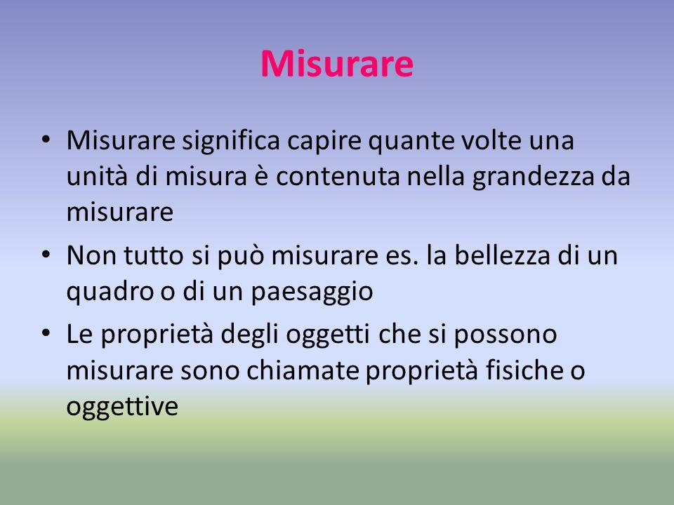 Misurare Misurare significa capire quante volte una unità di misura è contenuta nella grandezza da misurare.
