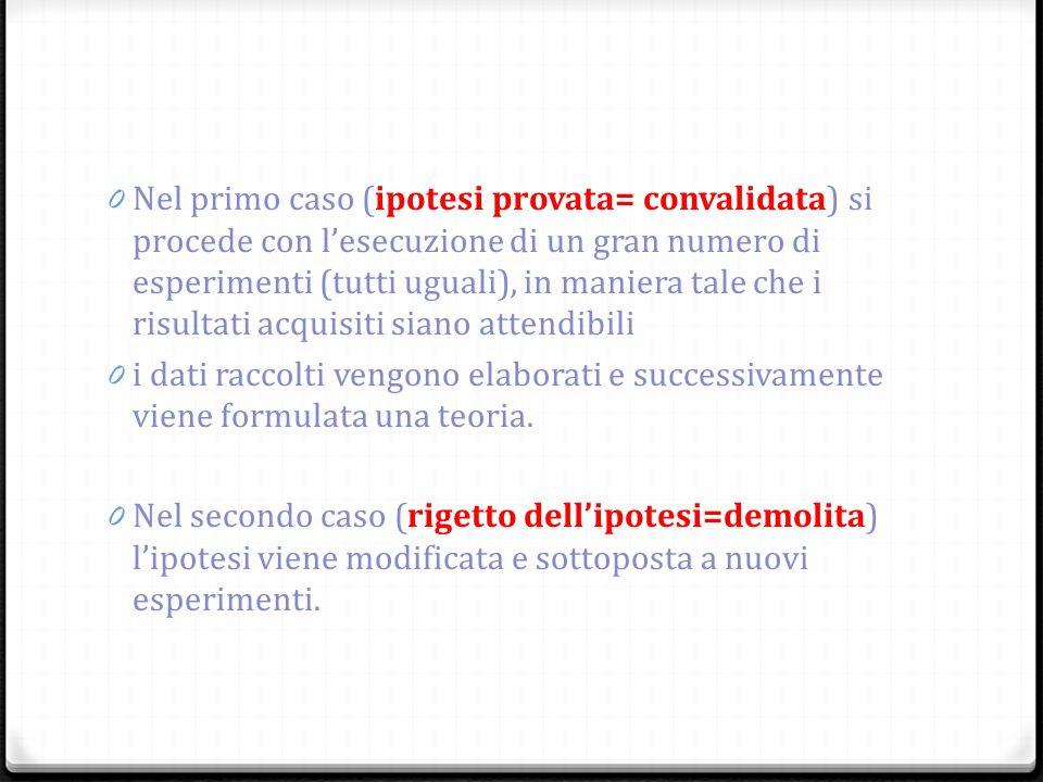 Nel primo caso (ipotesi provata= convalidata) si procede con l'esecuzione di un gran numero di esperimenti (tutti uguali), in maniera tale che i risultati acquisiti siano attendibili