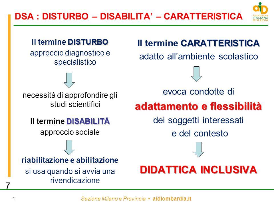 DSA : DISTURBO – DISABILITA' – CARATTERISTICA