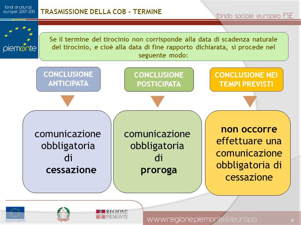 comunicazione obbligatoria di cessazione comunicazione obbligatoria di