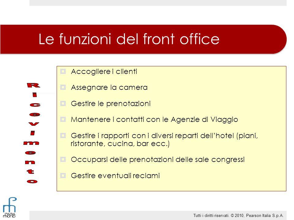 Le funzioni del front office
