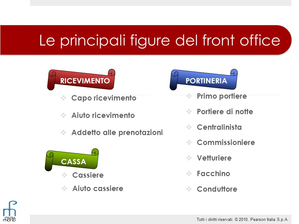 Le principali figure del front office