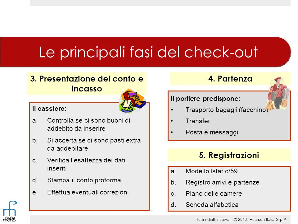 Le principali fasi del check-out