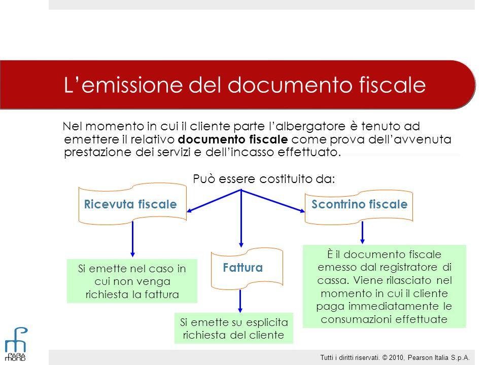 L'emissione del documento fiscale