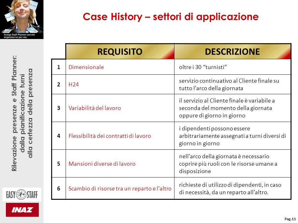 Case History – settori di applicazione
