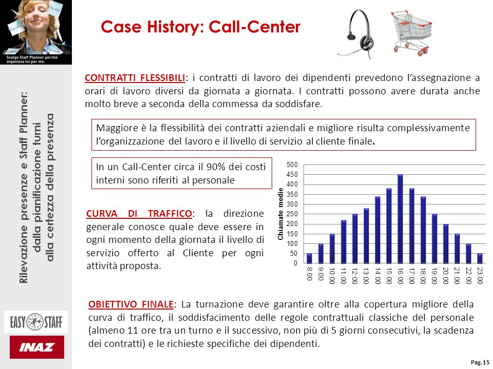 Case History: Call-Center