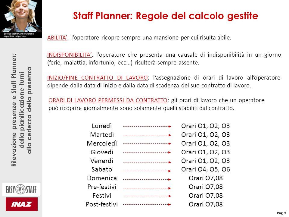 Staff Planner: Regole del calcolo gestite