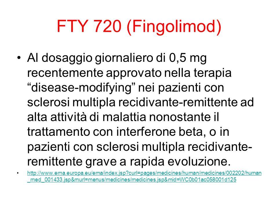 FTY 720 (Fingolimod)