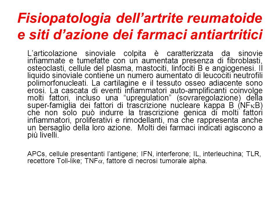 Fisiopatologia dell'artrite reumatoide e siti d'azione dei farmaci antiartritici