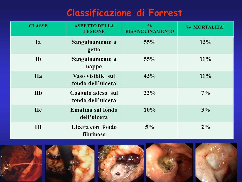 Classificazione di Forrest