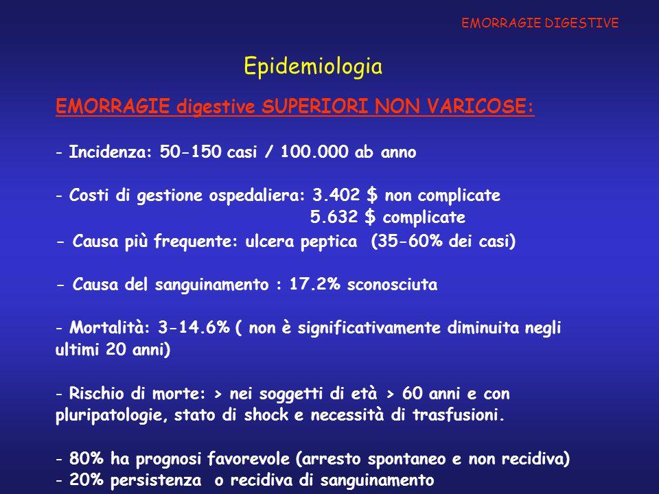 Epidemiologia EMORRAGIE digestive SUPERIORI NON VARICOSE: