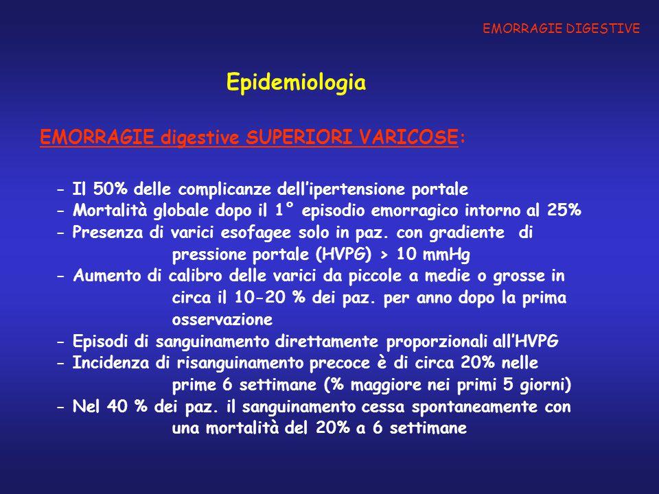 Epidemiologia EMORRAGIE digestive SUPERIORI VARICOSE: